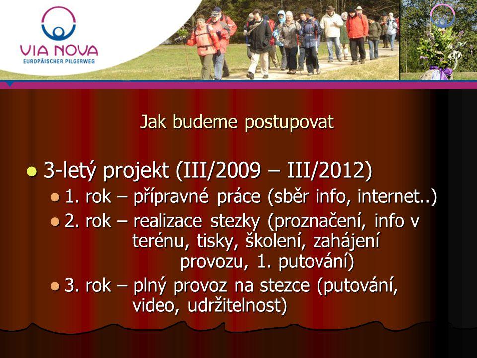 Jak budeme postupovat 3-letý projekt (III/2009 – III/2012) 3-letý projekt (III/2009 – III/2012) 1.