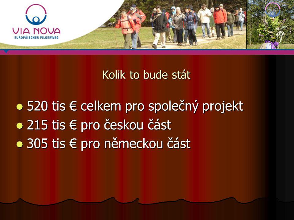 Kolik to bude stát 520 tis € celkem pro společný projekt 520 tis € celkem pro společný projekt 215 tis € pro českou část 215 tis € pro českou část 305 tis € pro německou část 305 tis € pro německou část