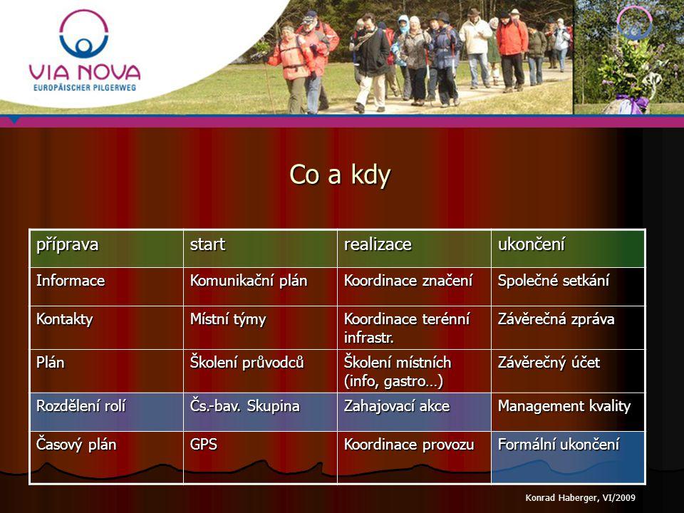 Co a kdy přípravastartrealizaceukončení Informace Komunikační plán Koordinace značení Společné setkání Kontakty Místní týmy Koordinace terénní infrastr.