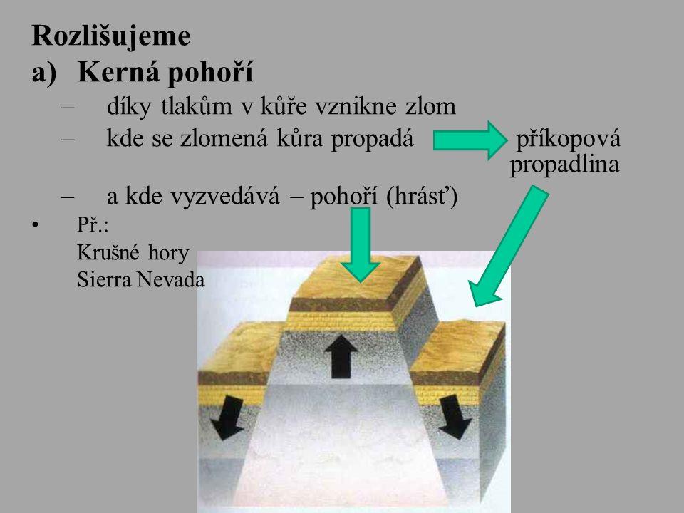 """b)Vrásová –pokud je hornina více poddajná a nezlomí se, """"pouze se zprohýbá do tzv."""