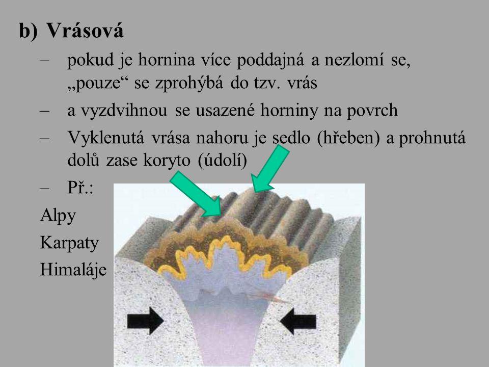 """b)Vrásová –pokud je hornina více poddajná a nezlomí se, """"pouze"""" se zprohýbá do tzv. vrás –a vyzdvihnou se usazené horniny na povrch –Vyklenutá vrása n"""