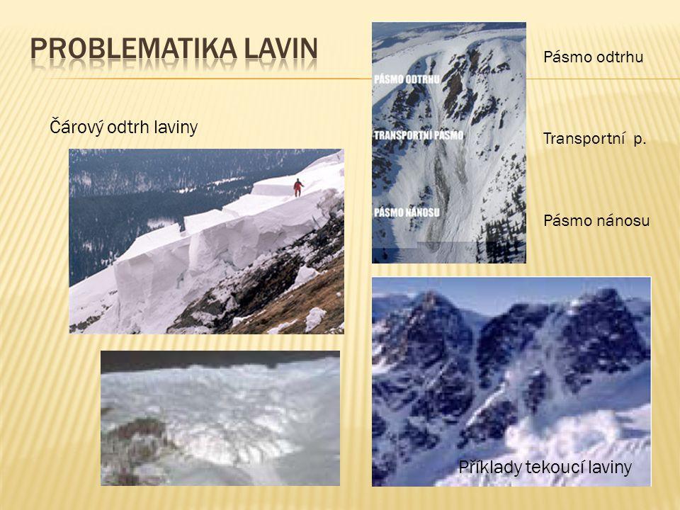 Čárový odtrh laviny Příklady tekoucí laviny Pásmo odtrhu Transportní p. Pásmo nánosu