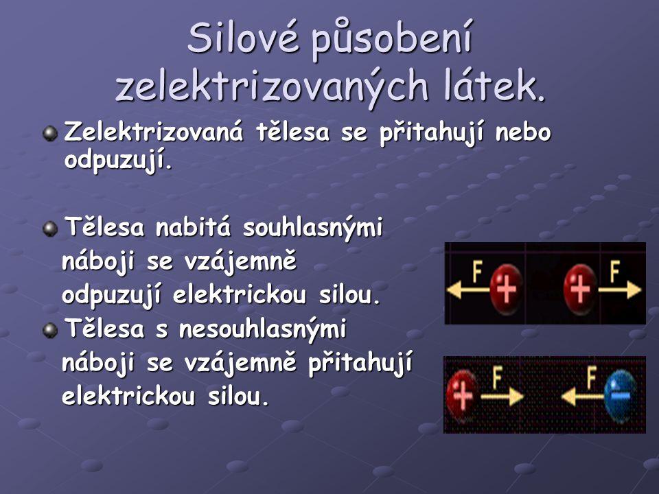 Elektrické pole.Elektrické pole vzniká kolem každého zelektrizovaného tělesa.