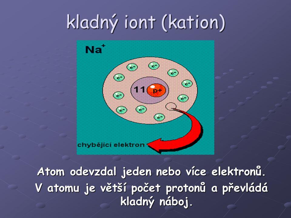 kladný iont (kation) Atom odevzdal jeden nebo více elektronů. V atomu je větší počet protonů a převládá kladný náboj.