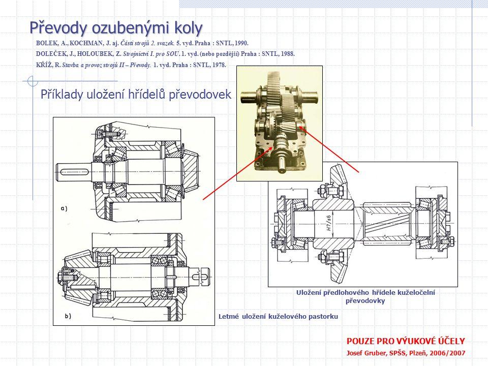 Převody ozubenými koly POUZE PRO VÝUKOVÉ ÚČELY Josef Gruber, SPŠS, Plzeň, 2006/2007 BOLEK, A., KOCHMAN, J.