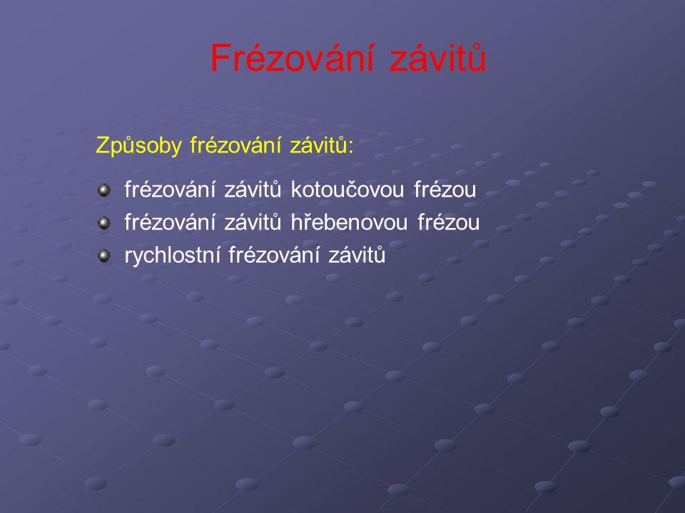 Způsoby frézování závitů: frézování závitů kotoučovou frézou frézování závitů hřebenovou frézou rychlostní frézování závitů Frézování závitů