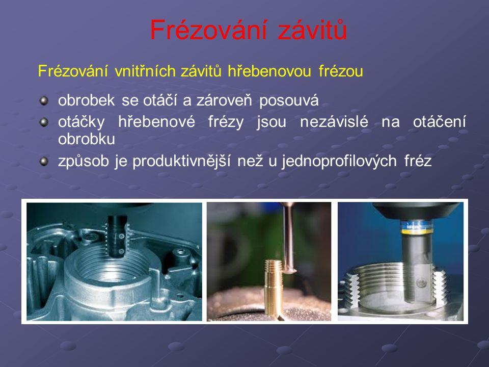 Frézování vnitřních závitů hřebenovou frézou obrobek se otáčí a zároveň posouvá otáčky hřebenové frézy jsou nezávislé na otáčení obrobku způsob je produktivnější než u jednoprofilových fréz Frézování závitů
