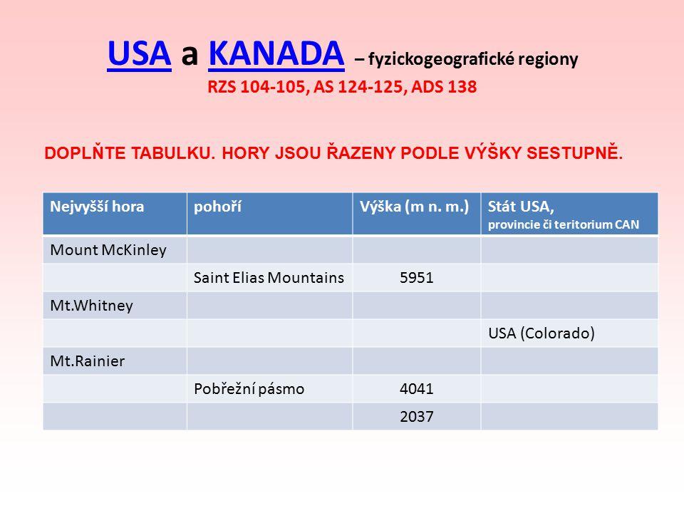 USAUSA a KANADA – fyzickogeografické regiony RZS 104-105, AS 124-125, ADS 138KANADA Nejvyšší horapohoříVýška (m n. m.)Stát USA, provincie či teritoriu
