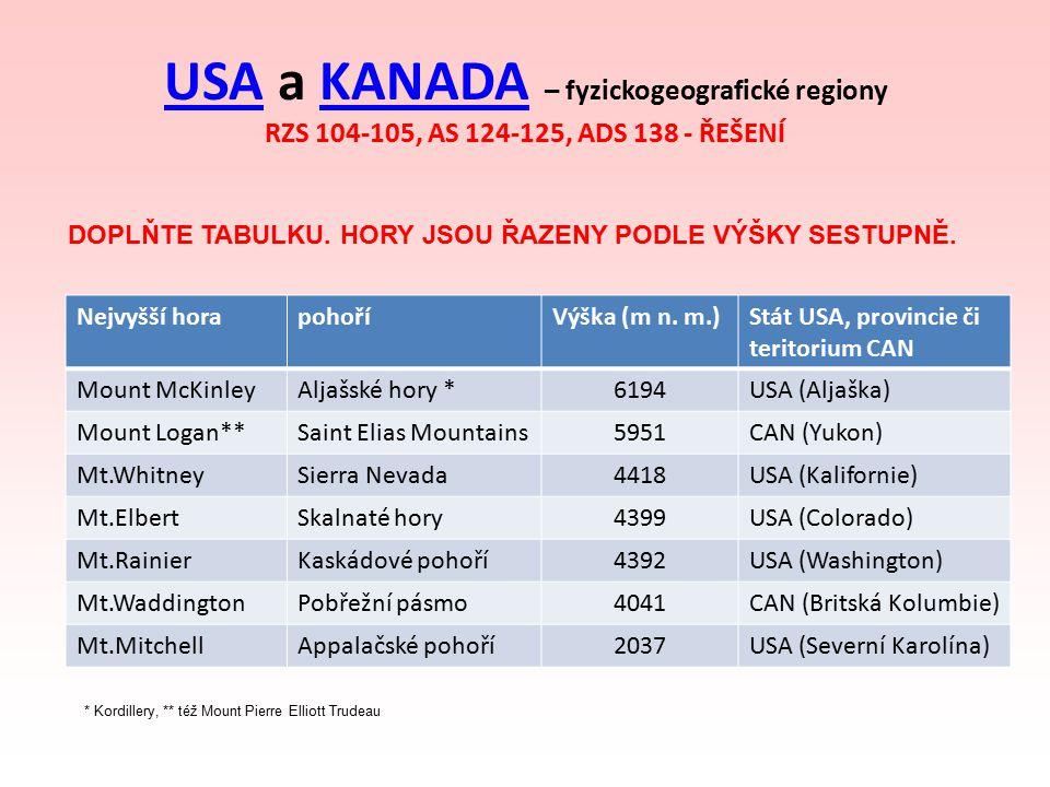 USAUSA a KANADA – fyzickogeografické regiony RZS 104-105, AS 124-125, ADS 138 - ŘEŠENÍKANADA Nejvyšší horapohoříVýška (m n. m.)Stát USA, provincie či
