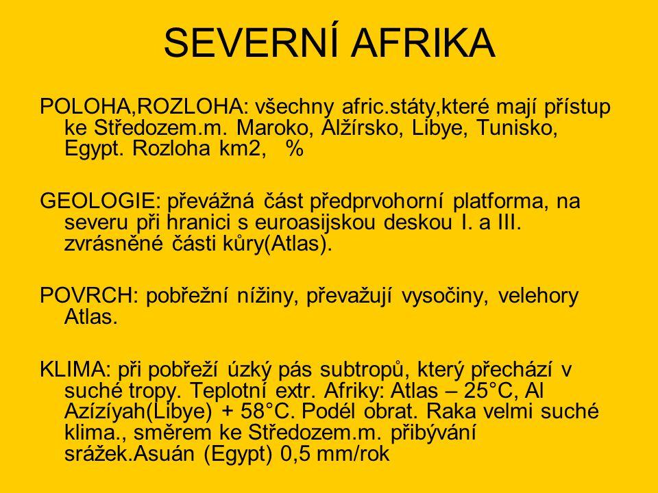 SEVERNÍ AFRIKA POLOHA,ROZLOHA: všechny afric.státy,které mají přístup ke Středozem.m. Maroko, Alžírsko, Libye, Tunisko, Egypt. Rozloha km2, % GEOLOGIE