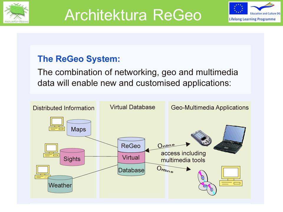 Architektura ReGeo