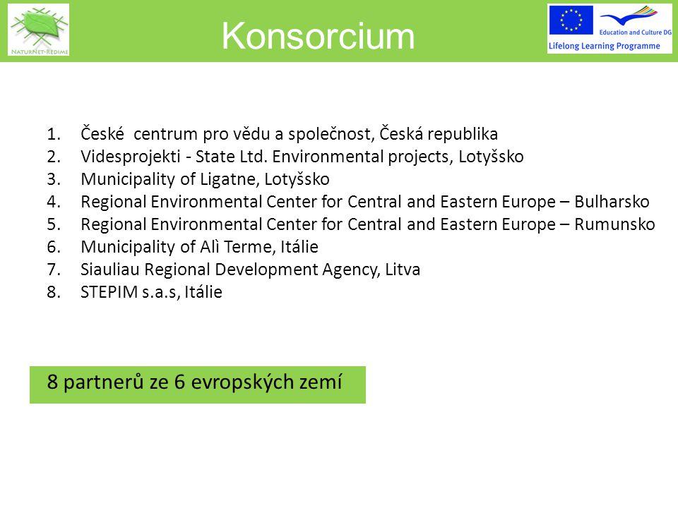 Konsorcium 1.České centrum pro vědu a společnost, Česká republika 2.Videsprojekti - State Ltd. Environmental projects, Lotyšsko 3.Municipality of Liga