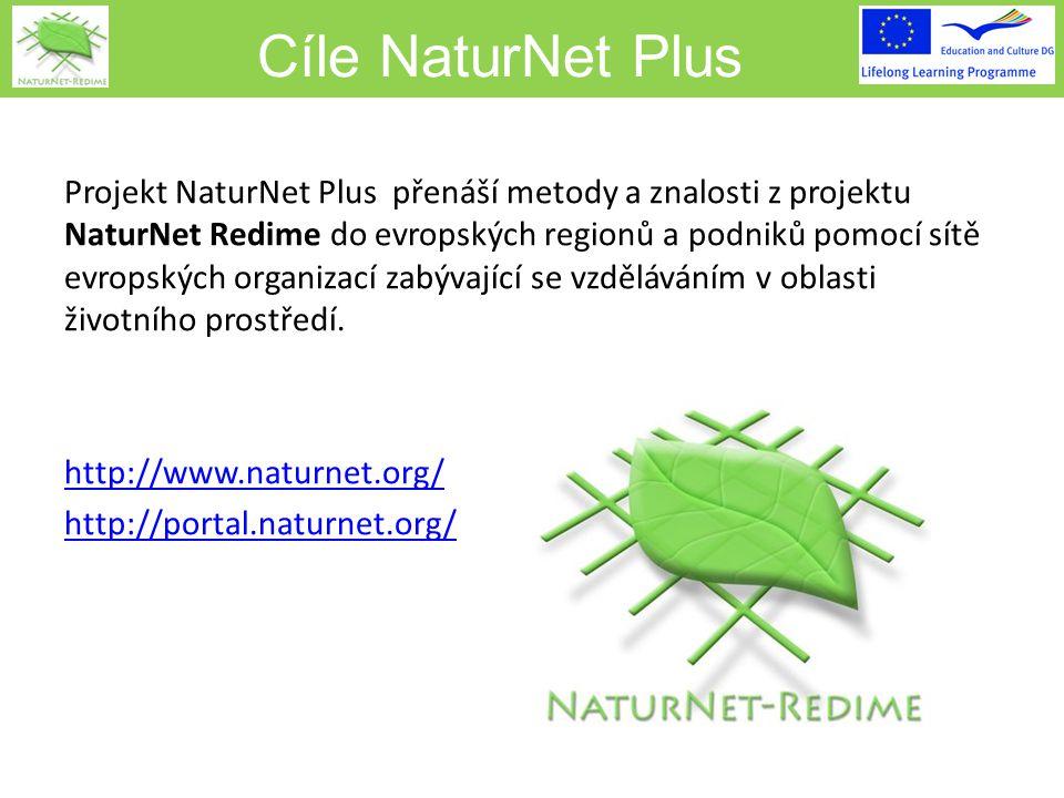 Cíle NaturNet Plus Projekt NaturNet Plus přenáší metody a znalosti z projektu NaturNet Redime do evropských regionů a podniků pomocí sítě evropských organizací zabývající se vzděláváním v oblasti životního prostředí.
