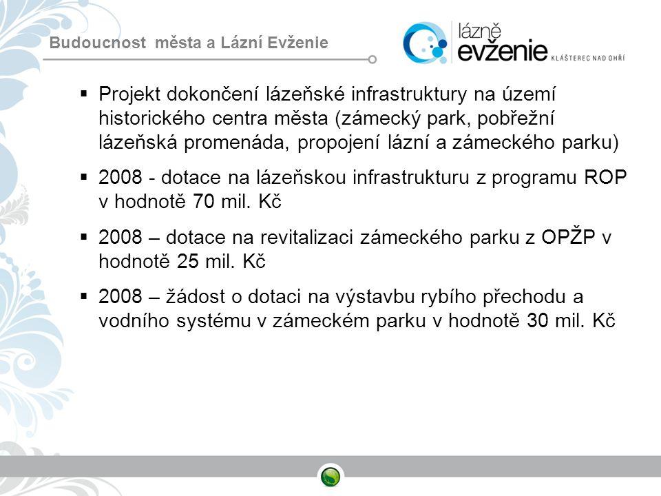 Budoucnost města a Lázní Evženie  Projekt dokončení lázeňské infrastruktury na území historického centra města (zámecký park, pobřežní lázeňská prome