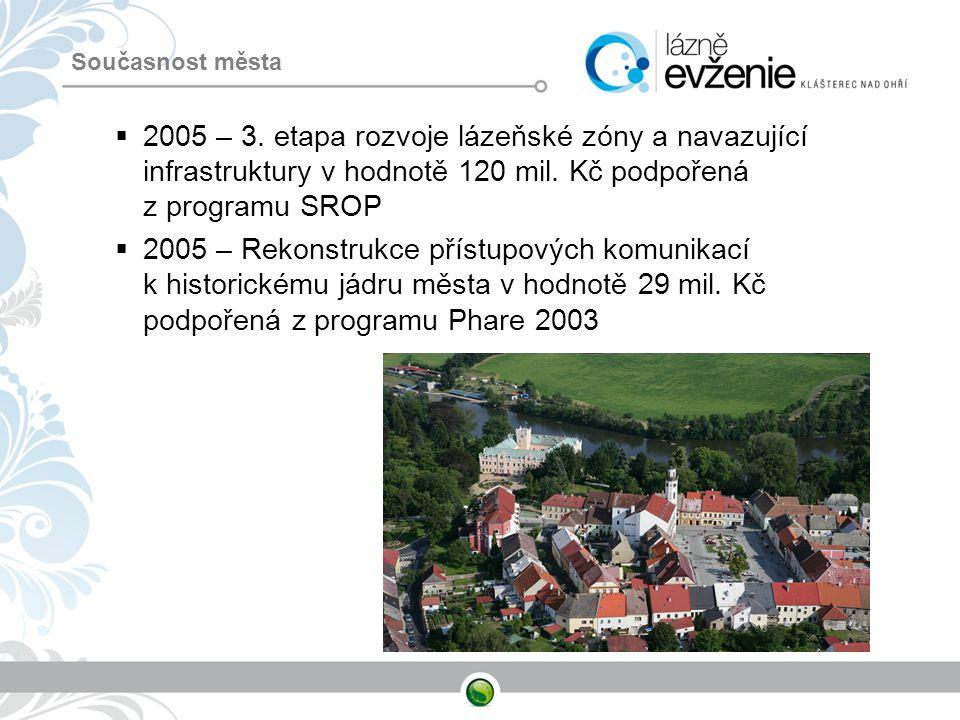 Současnost města  2005 – 3. etapa rozvoje lázeňské zóny a navazující infrastruktury v hodnotě 120 mil. Kč podpořená z programu SROP  2005 – Rekonstr