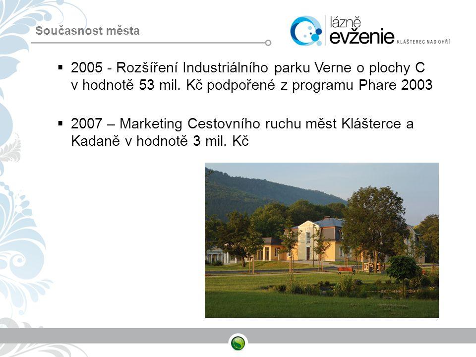 Současnost města  2005 - Rozšíření Industriálního parku Verne o plochy C v hodnotě 53 mil. Kč podpořené z programu Phare 2003  2007 – Marketing Cest