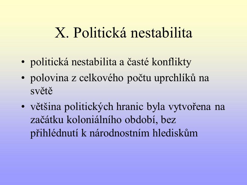 X. Politická nestabilita politická nestabilita a časté konflikty polovina z celkového počtu uprchlíků na světě většina politických hranic byla vytvoře