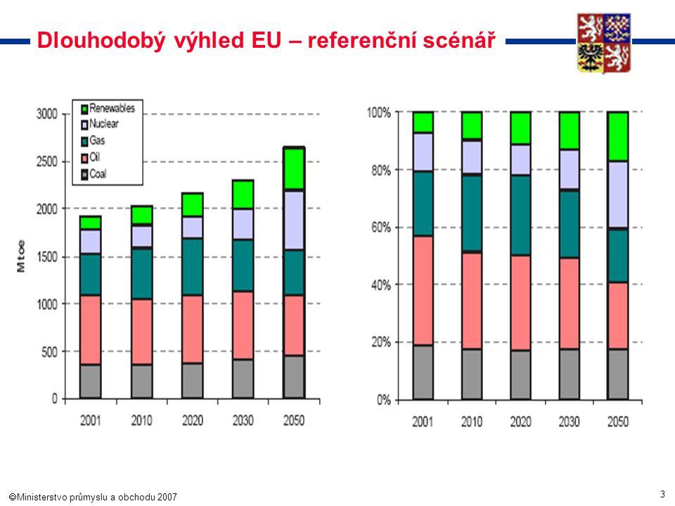 3  Ministerstvo průmyslu a obchodu 2007 Dlouhodobý výhled EU – referenční scénář