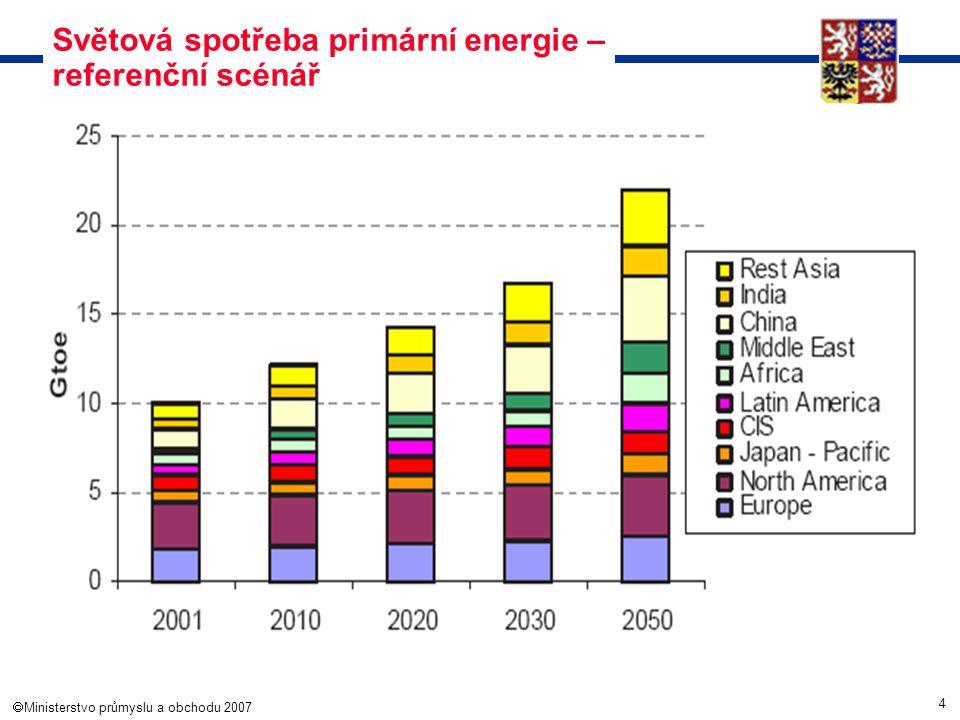 4  Ministerstvo průmyslu a obchodu 2007 Světová spotřeba primární energie – referenční scénář