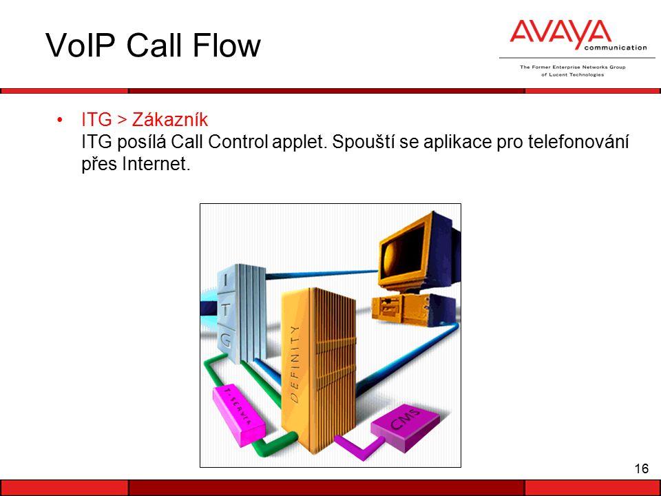 16 VoIP Call Flow ITG > Zákazník ITG posílá Call Control applet.