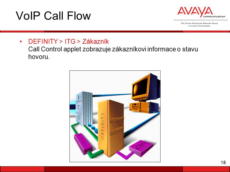 18 VoIP Call Flow DEFINITY > ITG > Zákazník Call Control applet zobrazuje zákazníkovi informace o stavu hovoru.