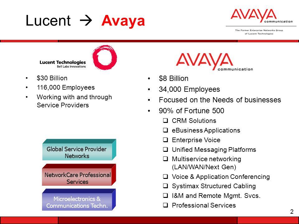 3 Co je Call Center.Komplex prostředků, který pomáhá uspokojit požadavky zákazníků po telefonu.