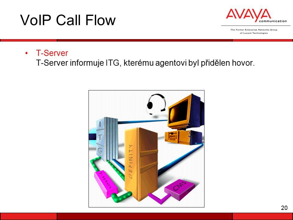 20 VoIP Call Flow T-Server T-Server informuje ITG, kterému agentovi byl přidělen hovor.
