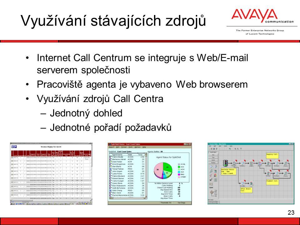 23 Využívání stávajících zdrojů Internet Call Centrum se integruje s Web/E-mail serverem společnosti Pracoviště agenta je vybaveno Web browserem Využívání zdrojů Call Centra –Jednotný dohled –Jednotné pořadí požadavků