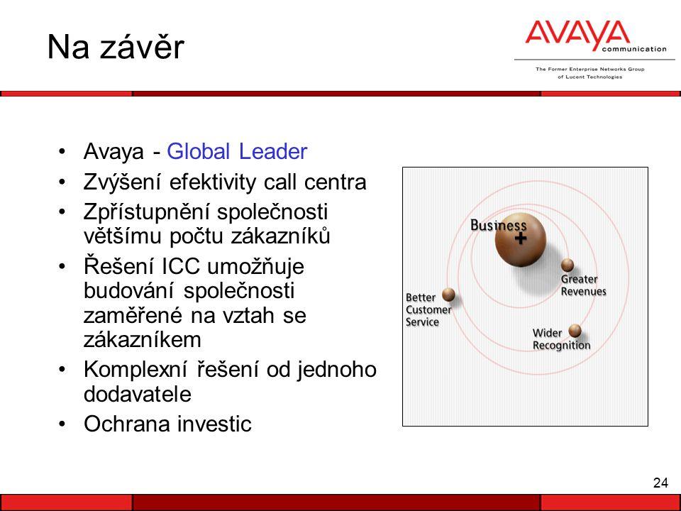 24 Na závěr Avaya - Global Leader Zvýšení efektivity call centra Zpřístupnění společnosti většímu počtu zákazníků Řešení ICC umožňuje budování společnosti zaměřené na vztah se zákazníkem Komplexní řešení od jednoho dodavatele Ochrana investic