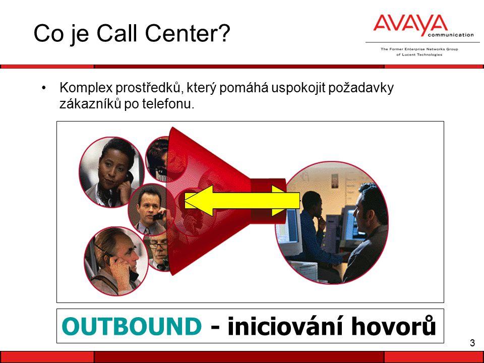 3 Co je Call Center. Komplex prostředků, který pomáhá uspokojit požadavky zákazníků po telefonu.