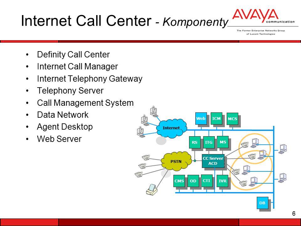17 VoIP Call Flow ITG > DEFINITY ITG posílá konvertované hlasové pakety na Vector Directory Number (VDN) definované Call Us tlačítkem.