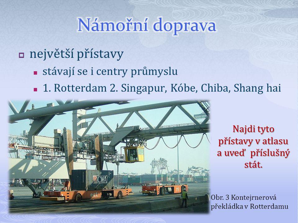  největší přístavy stávají se i centry průmyslu 1. Rotterdam 2. Singapur, Kóbe, Chiba, Shang hai Obr. 3 Kontejrnerová překládka v Rotterdamu Najdi ty