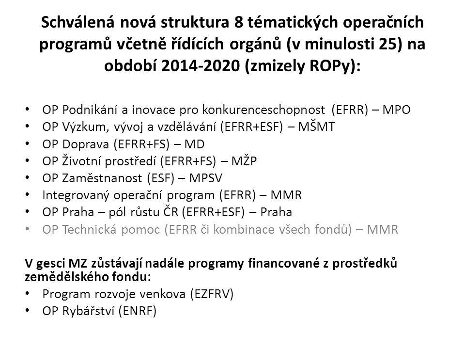 Schválená nová struktura 8 tématických operačních programů včetně řídících orgánů (v minulosti 25) na období 2014-2020 (zmizely ROPy): OP Podnikání a inovace pro konkurenceschopnost (EFRR) – MPO OP Výzkum, vývoj a vzdělávání (EFRR+ESF) – MŠMT OP Doprava (EFRR+FS) – MD OP Životní prostředí (EFRR+FS) – MŽP OP Zaměstnanost (ESF) – MPSV Integrovaný operační program (EFRR) – MMR OP Praha – pól růstu ČR (EFRR+ESF) – Praha OP Technická pomoc (EFRR či kombinace všech fondů) – MMR V gesci MZ zůstávají nadále programy financované z prostředků zemědělského fondu: Program rozvoje venkova (EZFRV) OP Rybářství (ENRF)