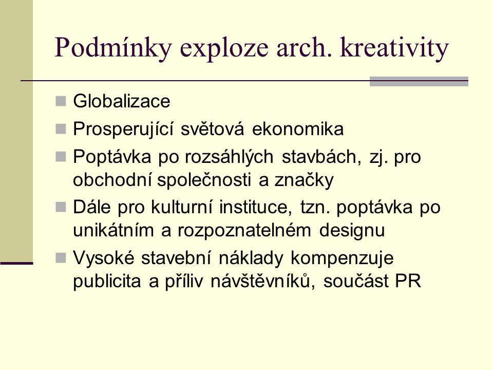 Podmínky exploze arch. kreativity Globalizace Prosperující světová ekonomika Poptávka po rozsáhlých stavbách, zj. pro obchodní společnosti a značky Dá