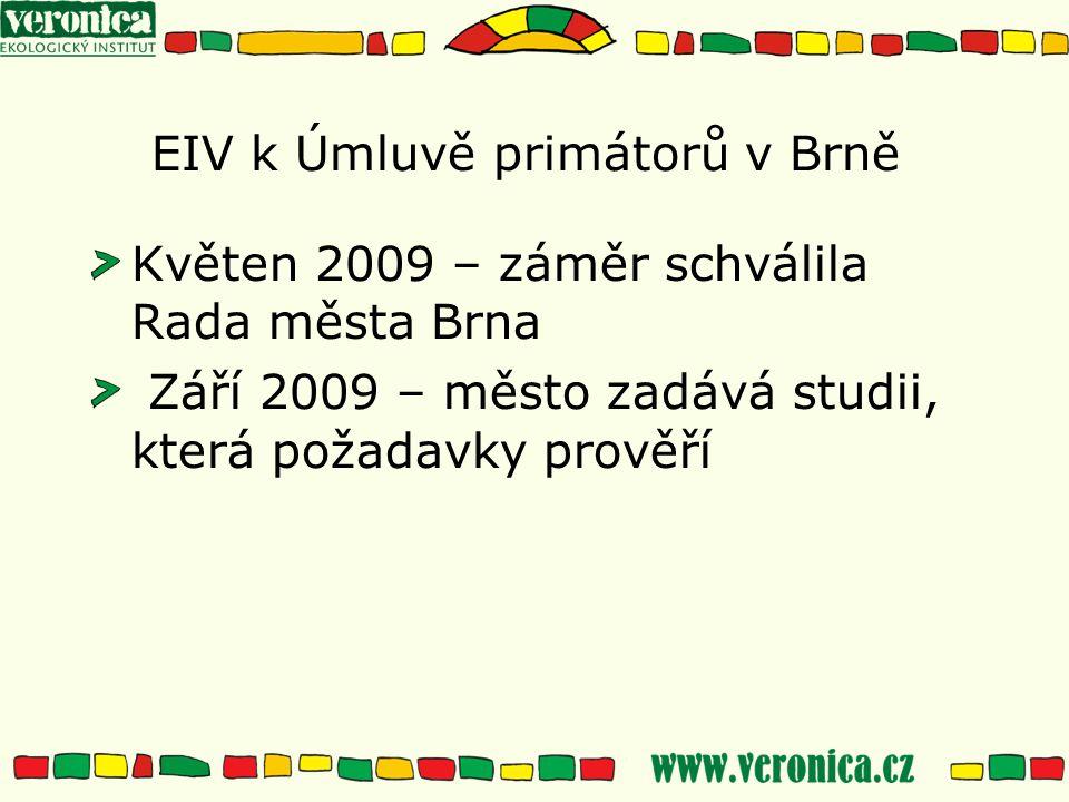 EIV k Úmluvě primátorů v Brně Květen 2009 – záměr schválila Rada města Brna Září 2009 – město zadává studii, která požadavky prověří
