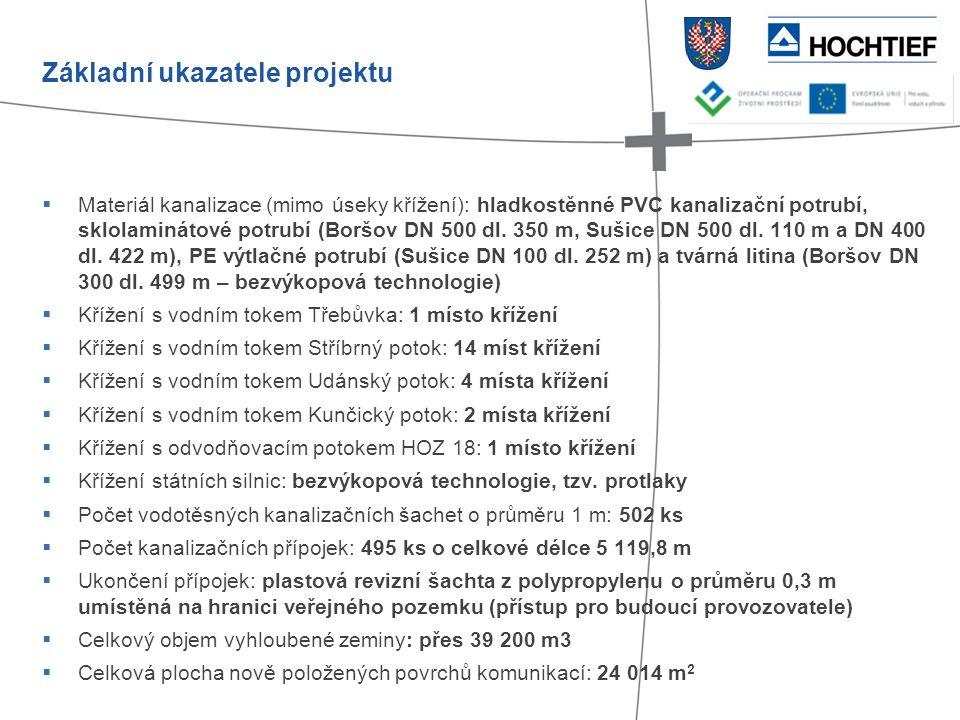 Základní ukazatele projektu  Materiál kanalizace (mimo úseky křížení): hladkostěnné PVC kanalizační potrubí, sklolaminátové potrubí (Boršov DN 500 dl