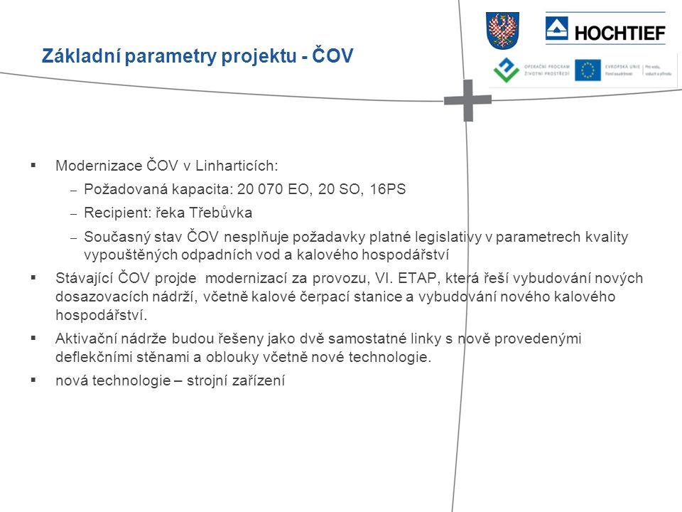  Modernizace ČOV v Linharticích: – Požadovaná kapacita: 20 070 EO, 20 SO, 16PS – Recipient: řeka Třebůvka – Současný stav ČOV nesplňuje požadavky pla