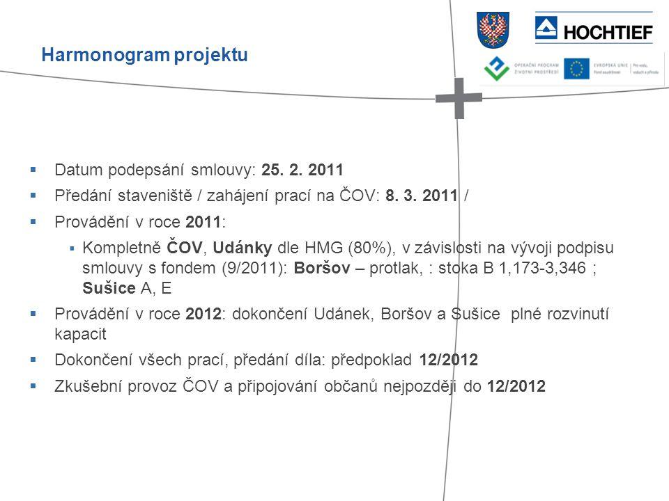  Datum podepsání smlouvy: 25. 2. 2011  Předání staveniště / zahájení prací na ČOV: 8. 3. 2011 /  Provádění v roce 2011:  Kompletně ČOV, Udánky dle