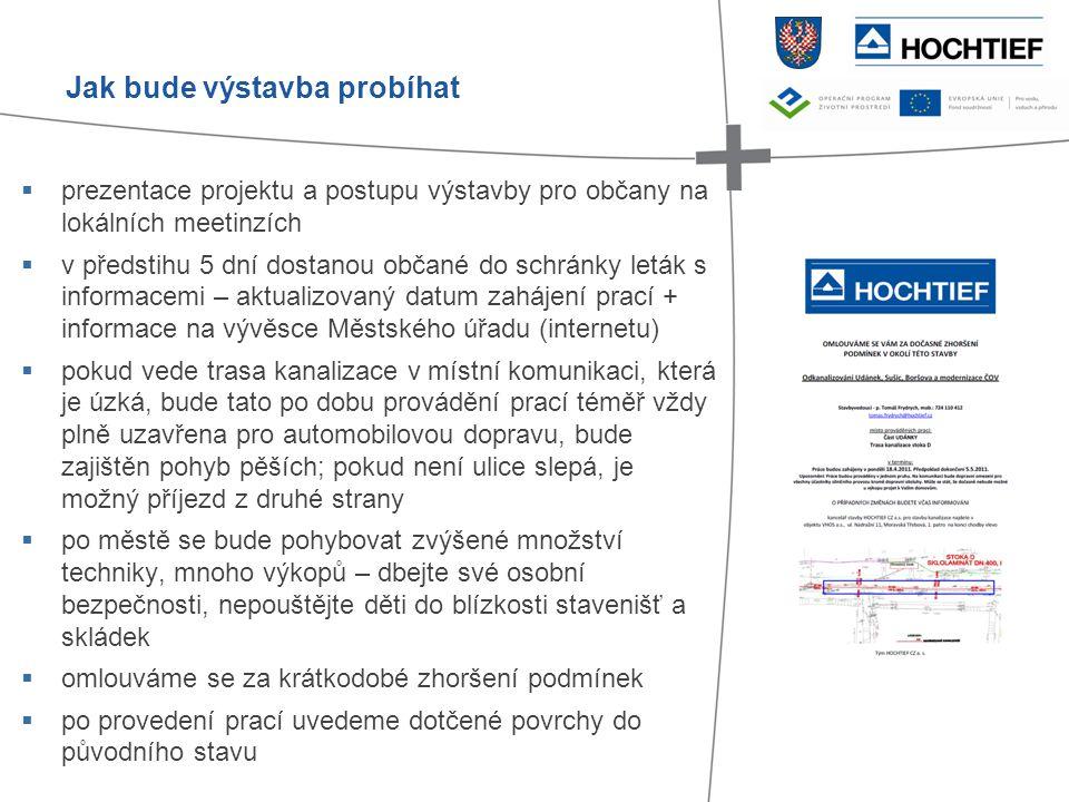 prezentace projektu a postupu výstavby pro občany na lokálních meetinzích  v předstihu 5 dní dostanou občané do schránky leták s informacemi – aktu
