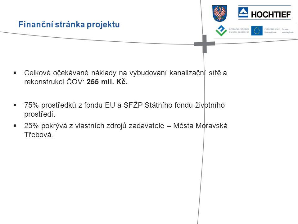  Celkové očekávané náklady na vybudování kanalizační sítě a rekonstrukci ČOV: 255 mil. Kč.  75% prostředků z fondu EU a SFŽP Státního fondu životníh