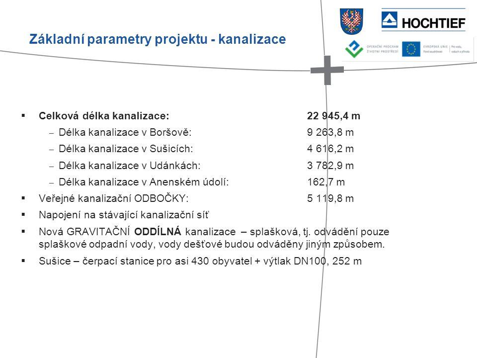 Základní ukazatele projektu  Materiál kanalizace (mimo úseky křížení): hladkostěnné PVC kanalizační potrubí, sklolaminátové potrubí (Boršov DN 500 dl.
