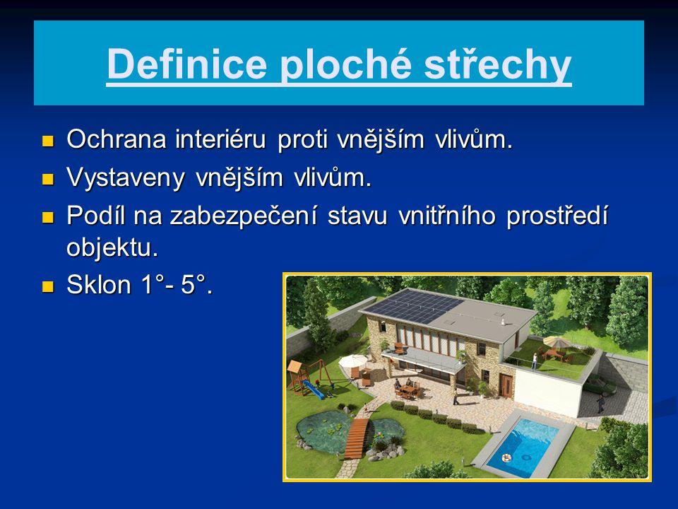 Definice ploché střechy Ochrana interiéru proti vnějším vlivům. Ochrana interiéru proti vnějším vlivům. Vystaveny vnějším vlivům. Vystaveny vnějším vl