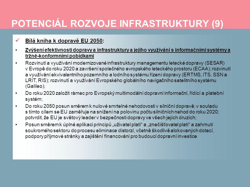 POTENCIÁL ROZVOJE INFRASTRUKTURY (9) Bílá kniha k dopravě EU 2050 : Zvýšení efektivnosti dopravy a infrastruktury a jejího využívání s informačními sy