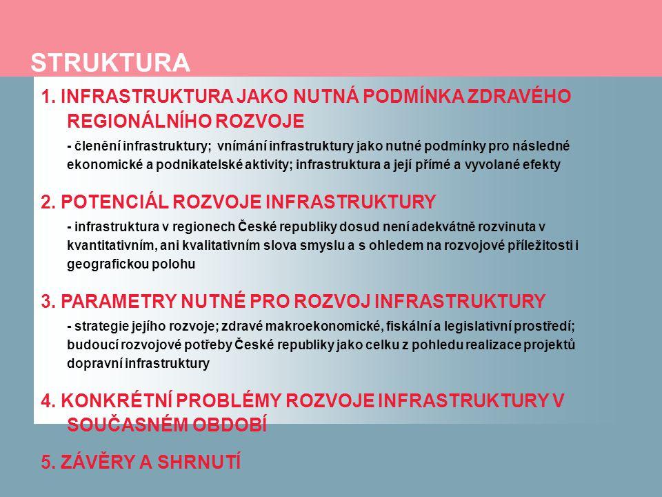 STRUKTURA 1. INFRASTRUKTURA JAKO NUTNÁ PODMÍNKA ZDRAVÉHO REGIONÁLNÍHO ROZVOJE - členění infrastruktury; vnímání infrastruktury jako nutné podmínky pro