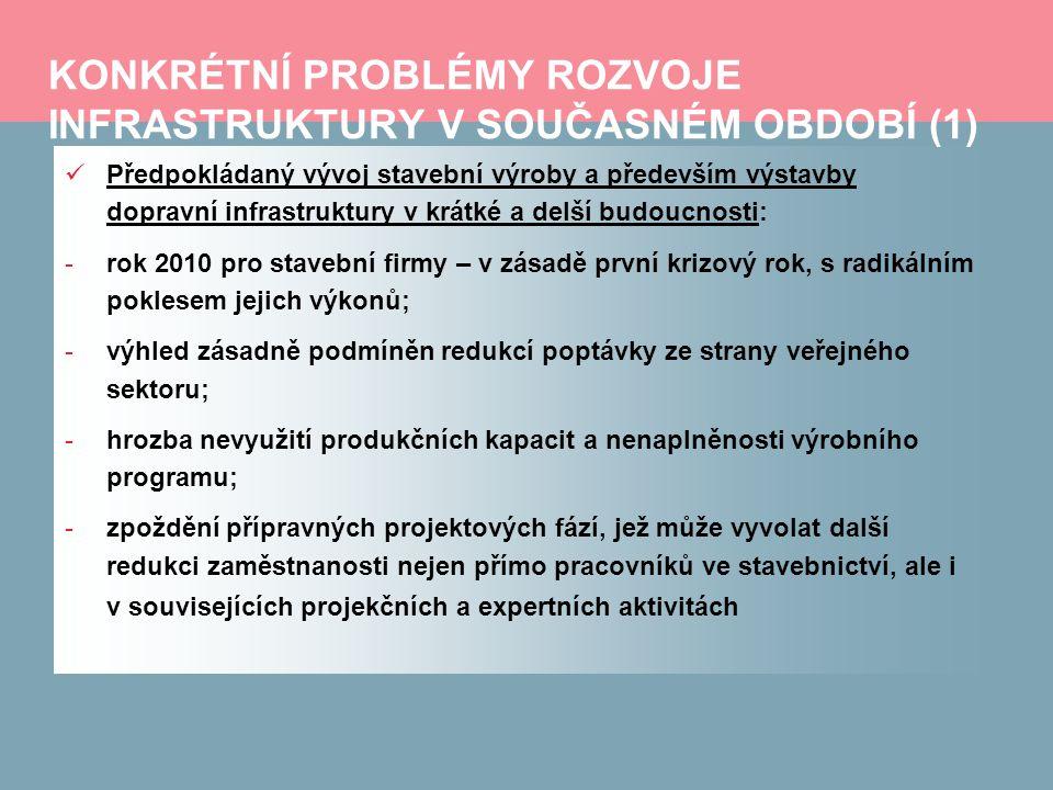 KONKRÉTNÍ PROBLÉMY ROZVOJE INFRASTRUKTURY V SOUČASNÉM OBDOBÍ (1) Předpokládaný vývoj stavební výroby a především výstavby dopravní infrastruktury v kr