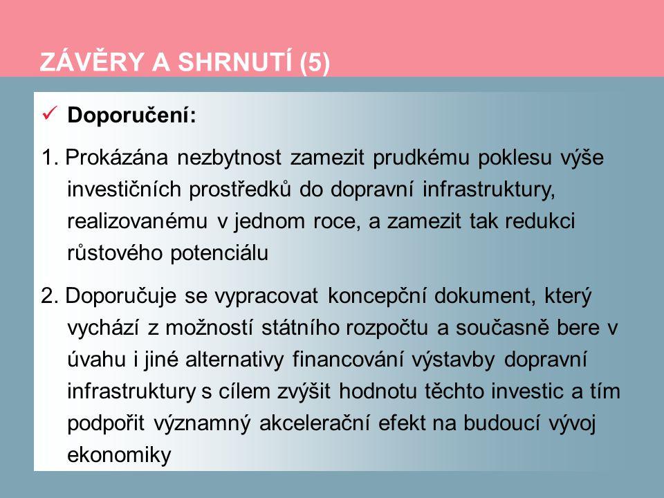 ZÁVĚRY A SHRNUTÍ (5) Doporučení: 1. Prokázána nezbytnost zamezit prudkému poklesu výše investičních prostředků do dopravní infrastruktury, realizované