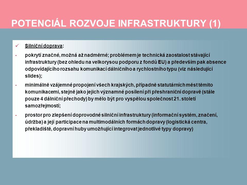 POTENCIÁL ROZVOJE INFRASTRUKTURY (1) Silniční doprava: -pokrytí značné, možná až nadměrné; problémem je technická zaostalost stávající infrastruktury