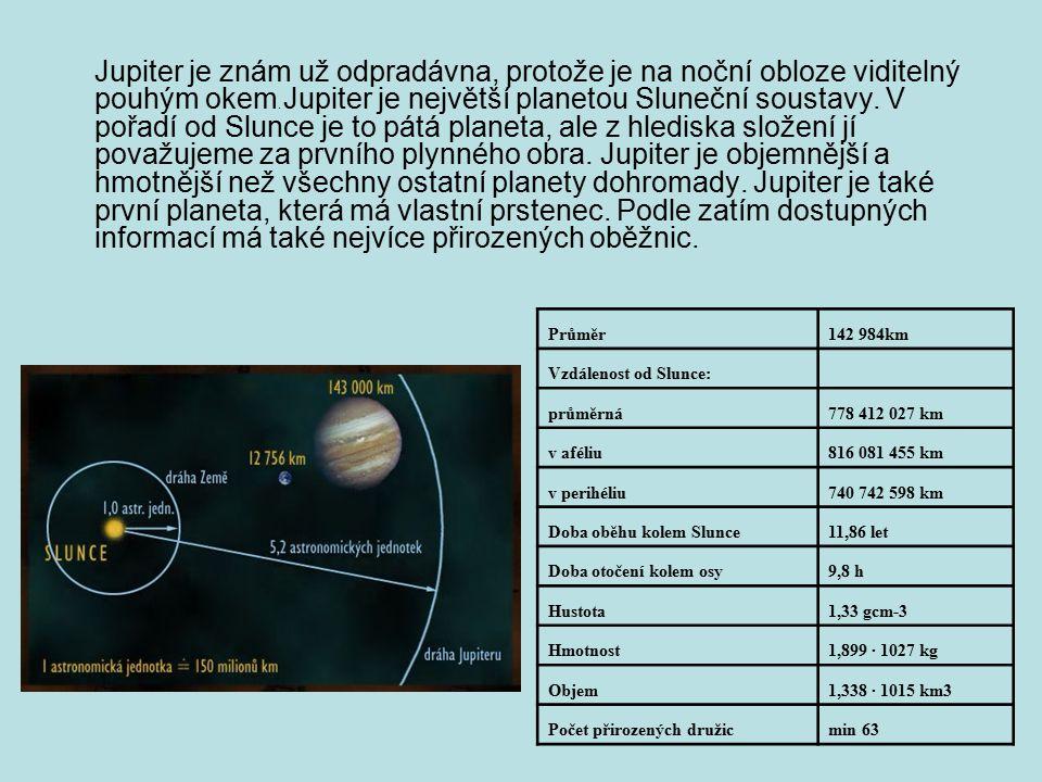 Jupiter je znám už odpradávna, protože je na noční obloze viditelný pouhým okem.
