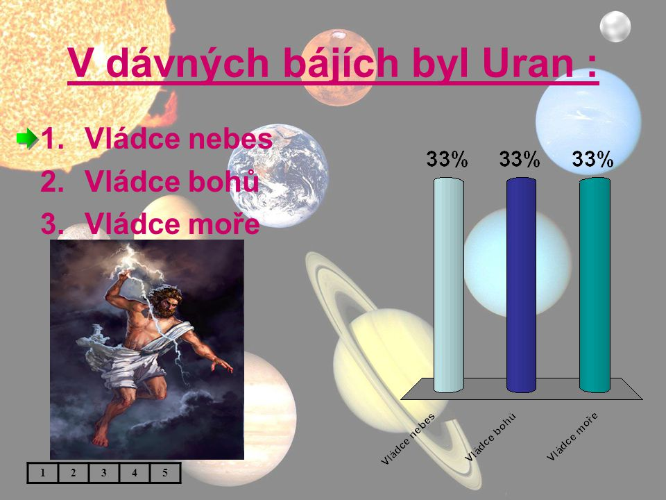 V dávných bájích byl Uran : 1.Vládce nebes 2.Vládce bohů 3.Vládce moře 12345