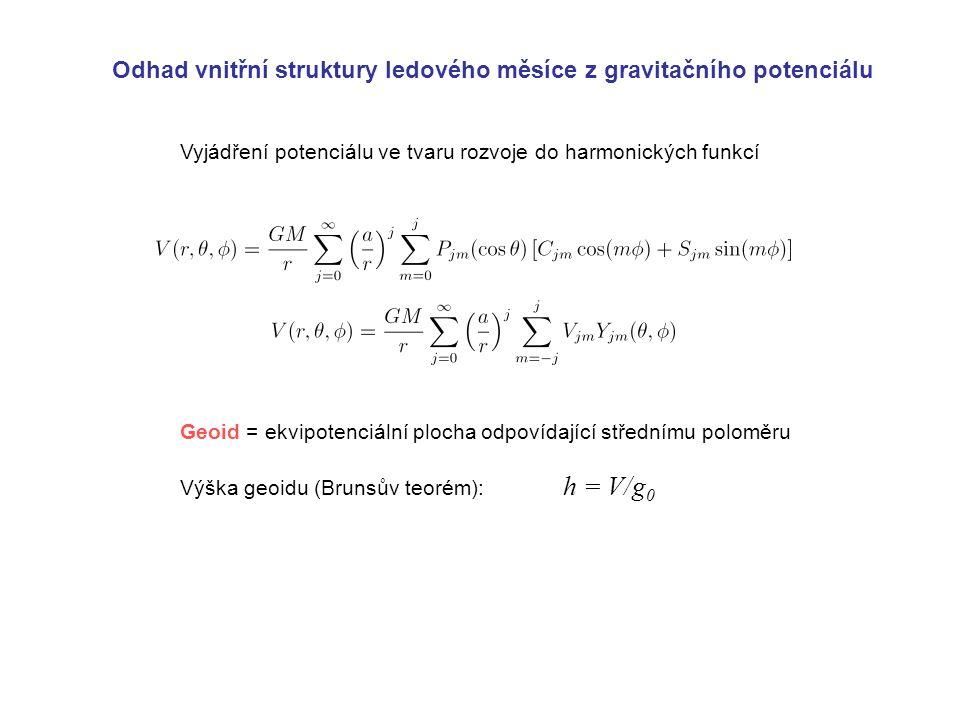 Odhad vnitřní struktury ledového měsíce z gravitačního potenciálu Vyjádření potenciálu ve tvaru rozvoje do harmonických funkcí Geoid = ekvipotenciální plocha odpovídající střednímu poloměru Výška geoidu (Brunsův teorém): h = V/g 0